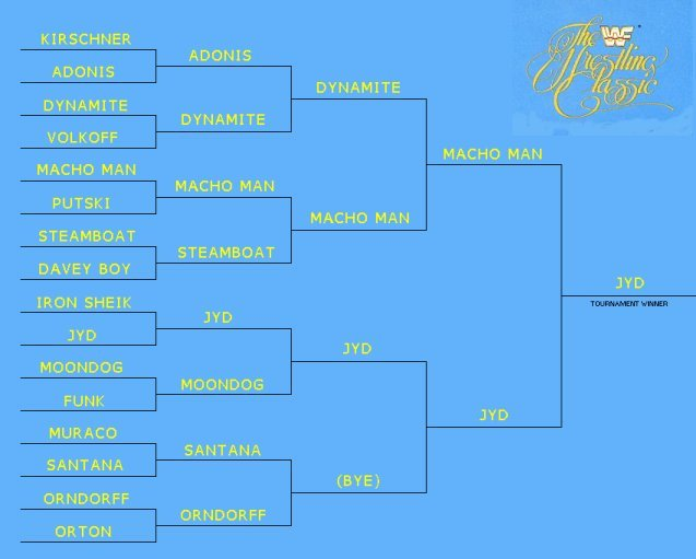 12-TO BE USED...Wrestling Classic brackets